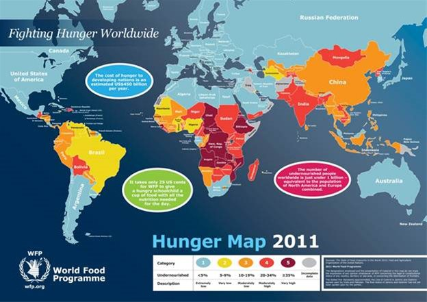 What is the cause of hunger and poverty in africa?
